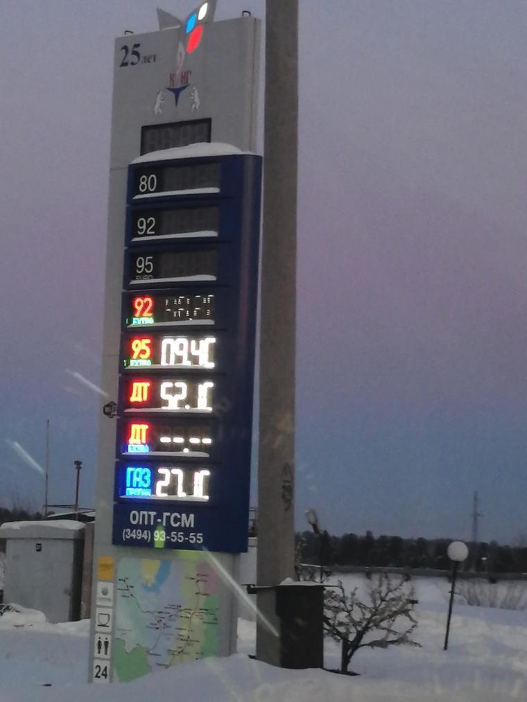 цены на газ в россии авто