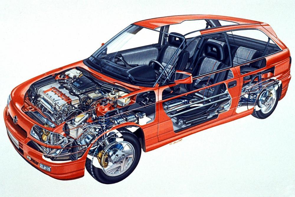 Opel Astra 1 поколение F (1991-1994) GSi хетчбэк 3-дв. рентген