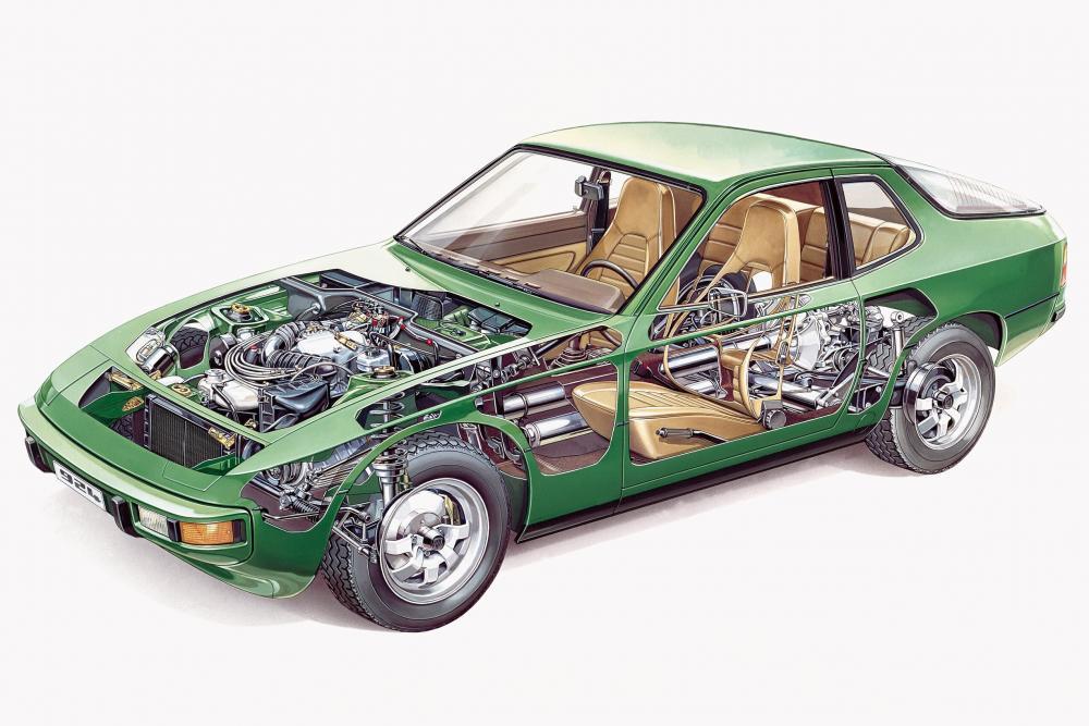 Porsche 924 1 поколение (1976-1988) Купе рентген