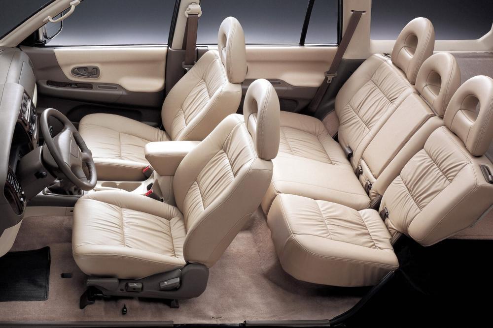 Mitsubishi Pajero Sport 1 поколение интерьер