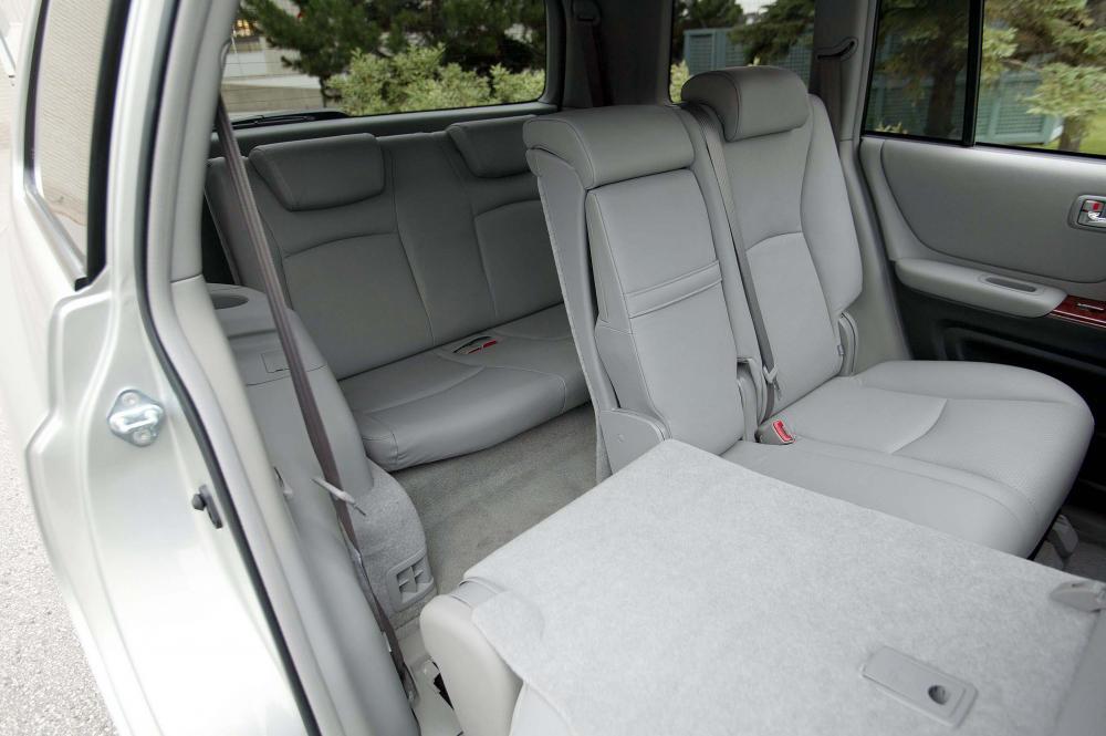 Toyota Highlander 1 поколение [рестайлинг] (2004-2007) Кроссовер интерьер