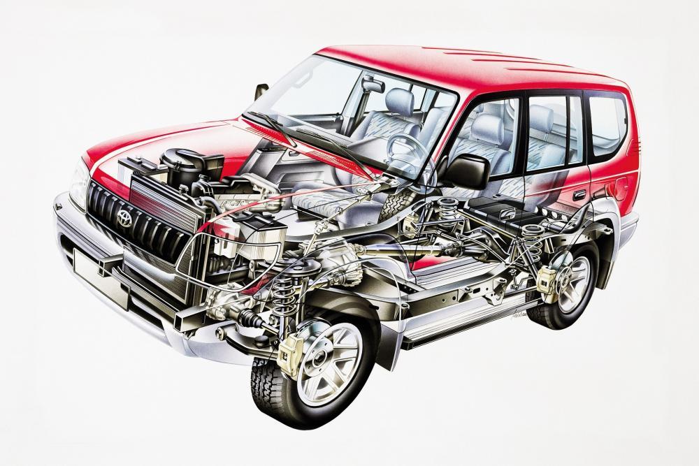 Toyota Land Cruiser Prado J90 (1996-2000) Внедорожник 5-дв. рентген